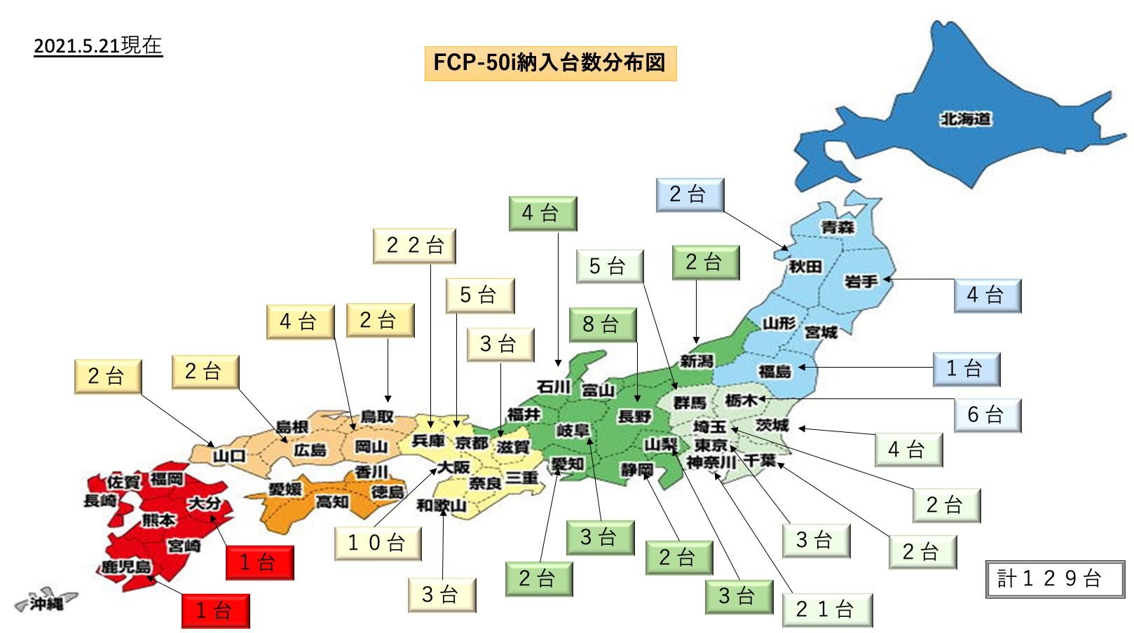FCP-50i 導入実績